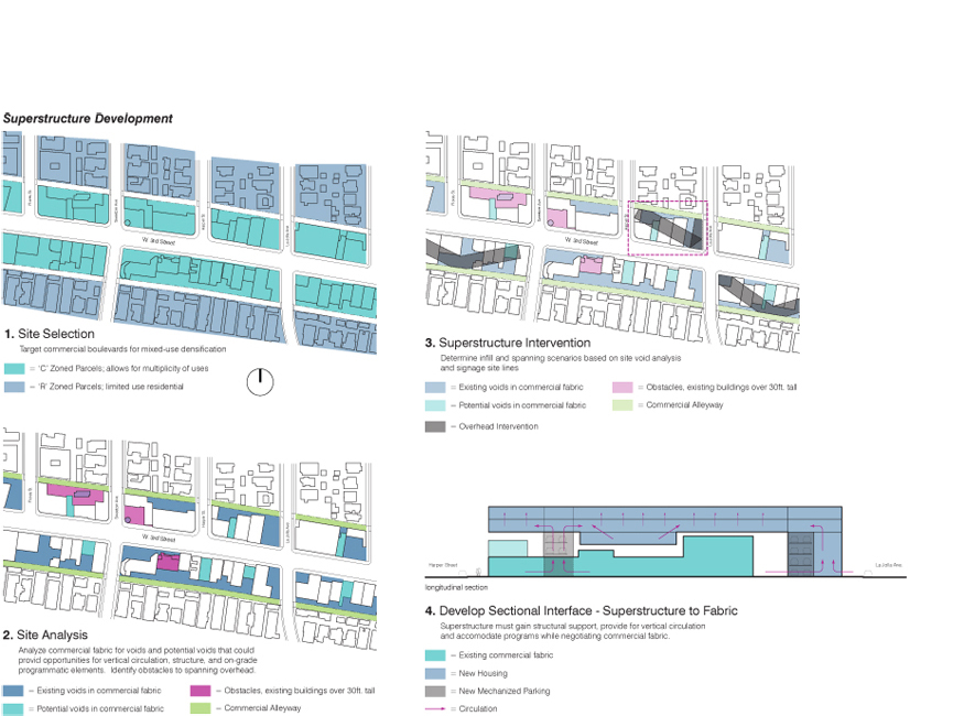 http://ifrdesignstudio.com/files/gimgs/14_diagramssuperstructure-development.jpg