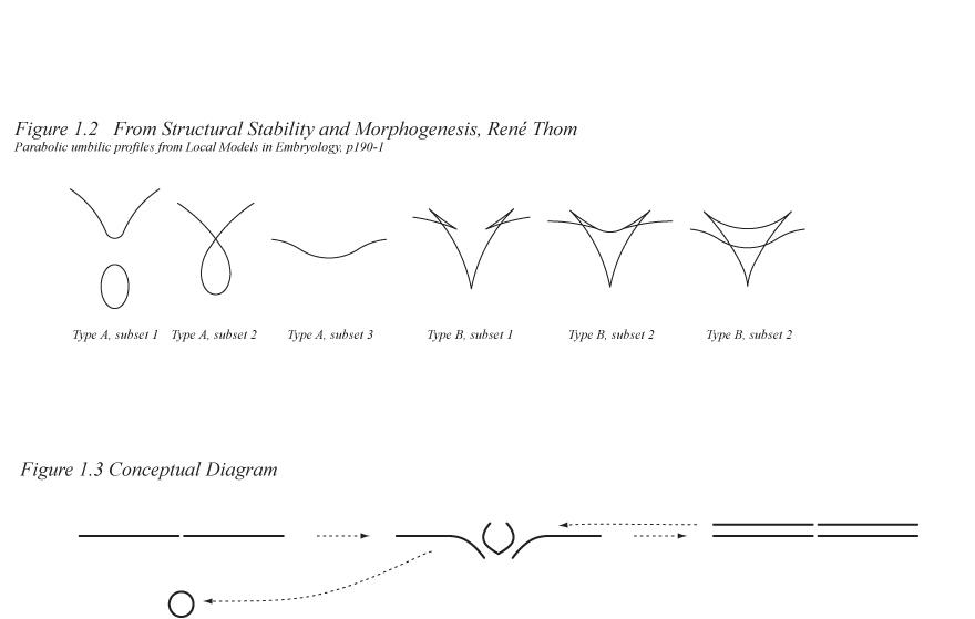 http://ifrdesignstudio.com/files/gimgs/16_concept-diagram.jpg